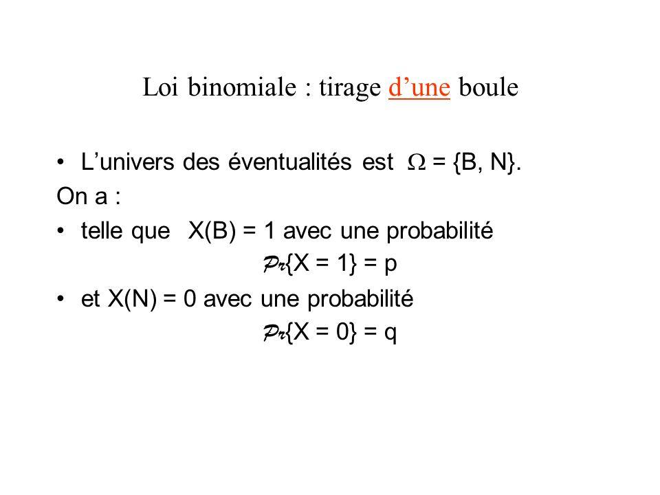 Loi binomiale : tirage d'une boule
