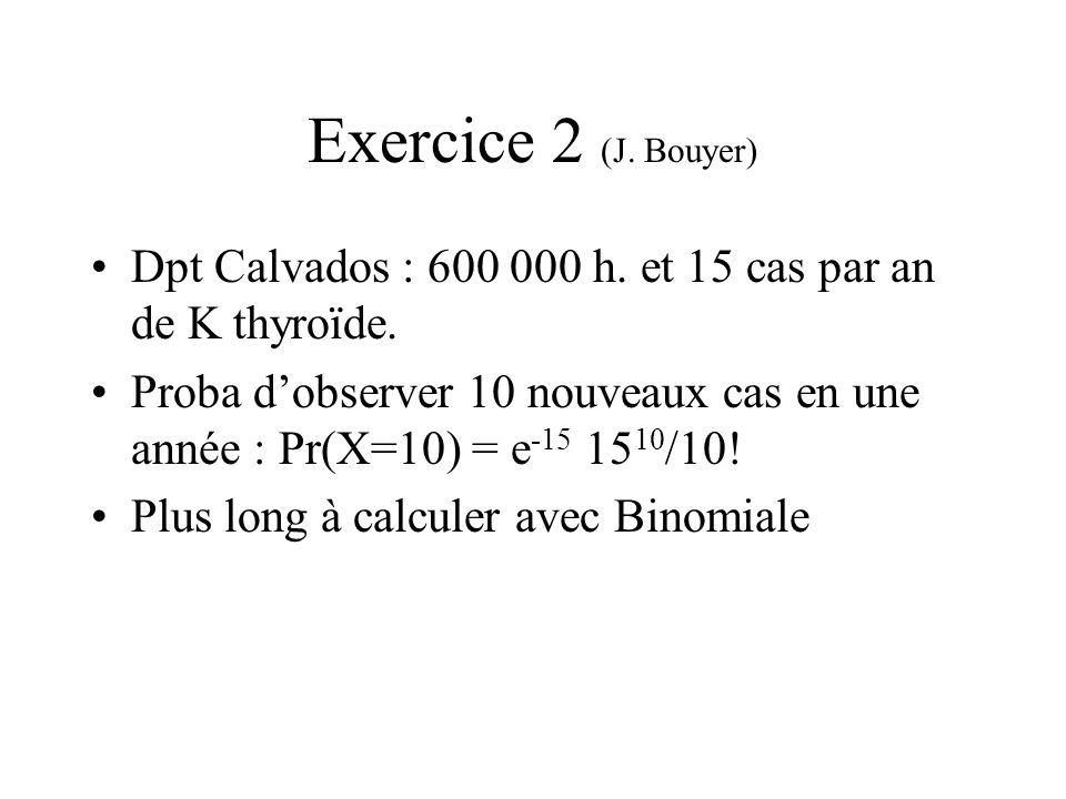 Exercice 2 (J. Bouyer) Dpt Calvados : 600 000 h. et 15 cas par an de K thyroïde.