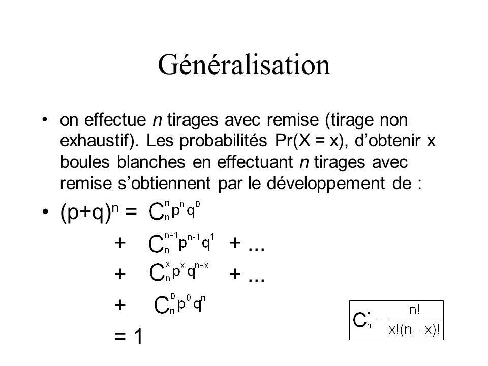 Généralisation (p+q)n = + + ... + = 1
