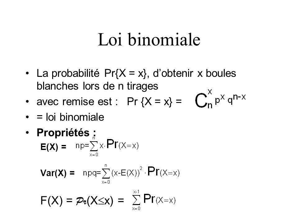 Loi binomiale F(X) = Pr(Xx) =
