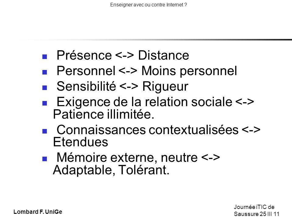 Présence <-> Distance Personnel <-> Moins personnel