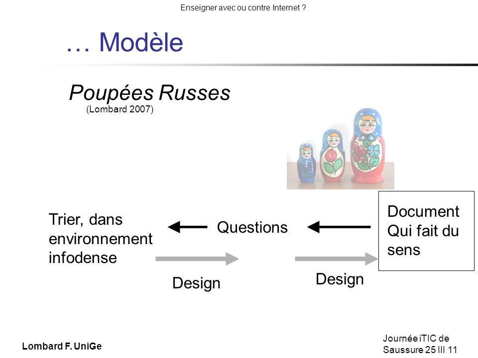 … Modèle Poupées Russes (Lombard 2007) Document