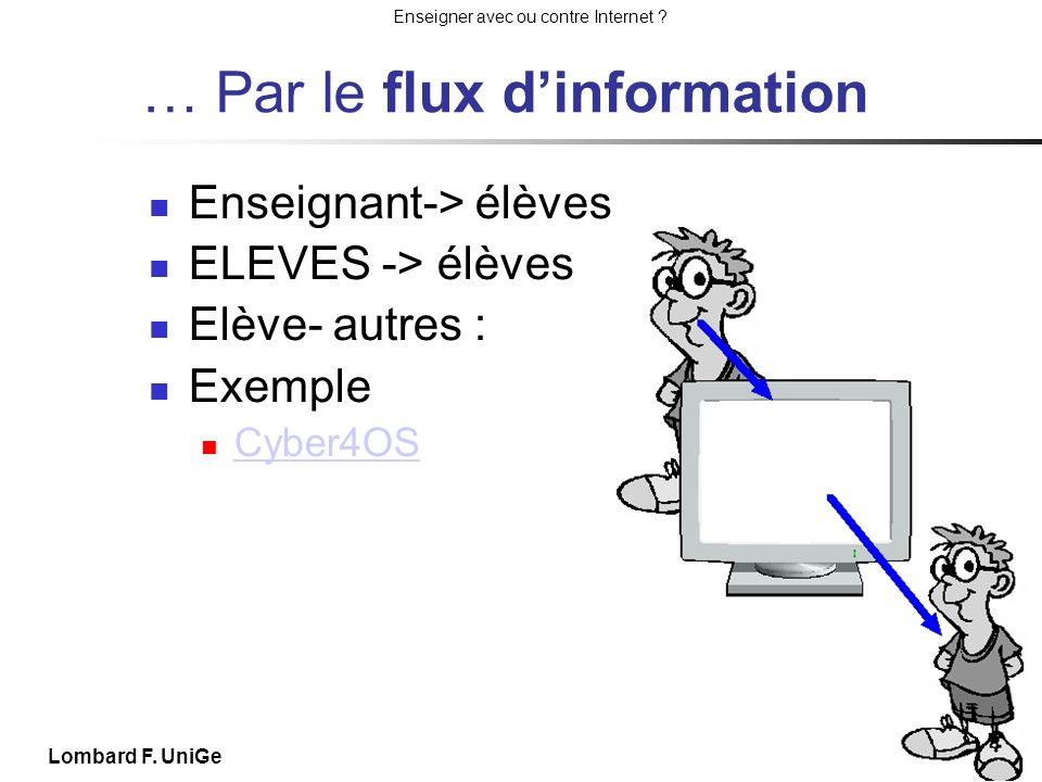 … Par le flux d'information