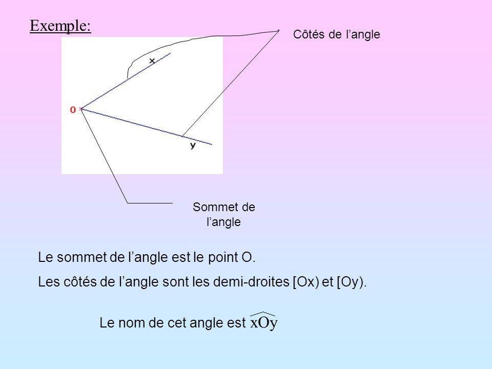 Exemple: xOy Le sommet de l'angle est le point O.