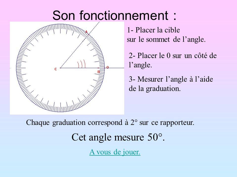 Son fonctionnement : Cet angle mesure 50°.