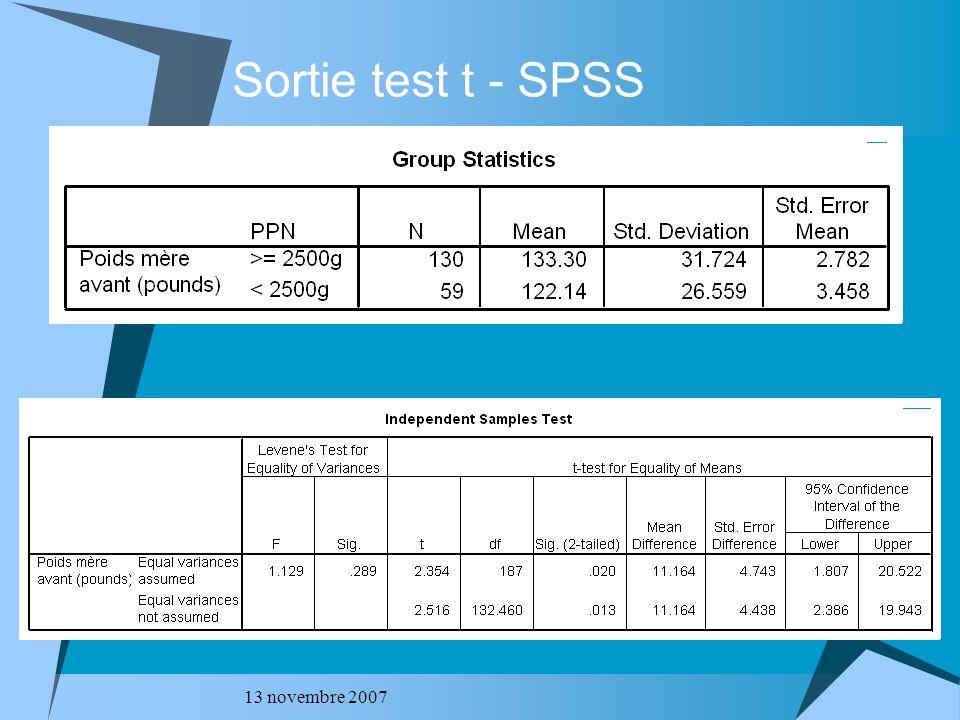 Sortie test t - SPSS 13 novembre 2007
