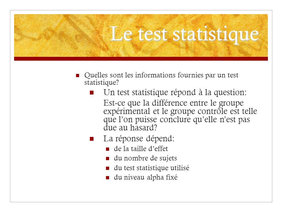 Le test statistique Un test statistique répond à la question: