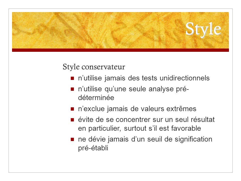Style Style conservateur n'utilise jamais des tests unidirectionnels