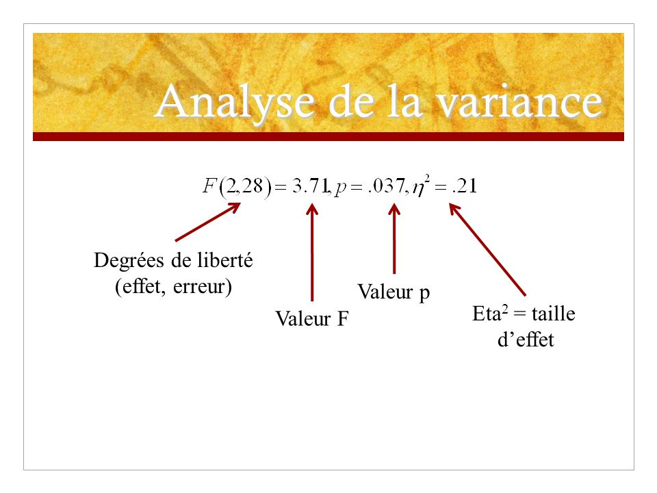 Analyse de la variance Degrées de liberté (effet, erreur) Valeur p