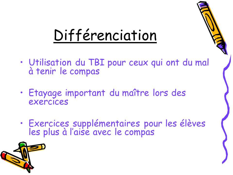Différenciation Utilisation du TBI pour ceux qui ont du mal à tenir le compas. Etayage important du maître lors des exercices.