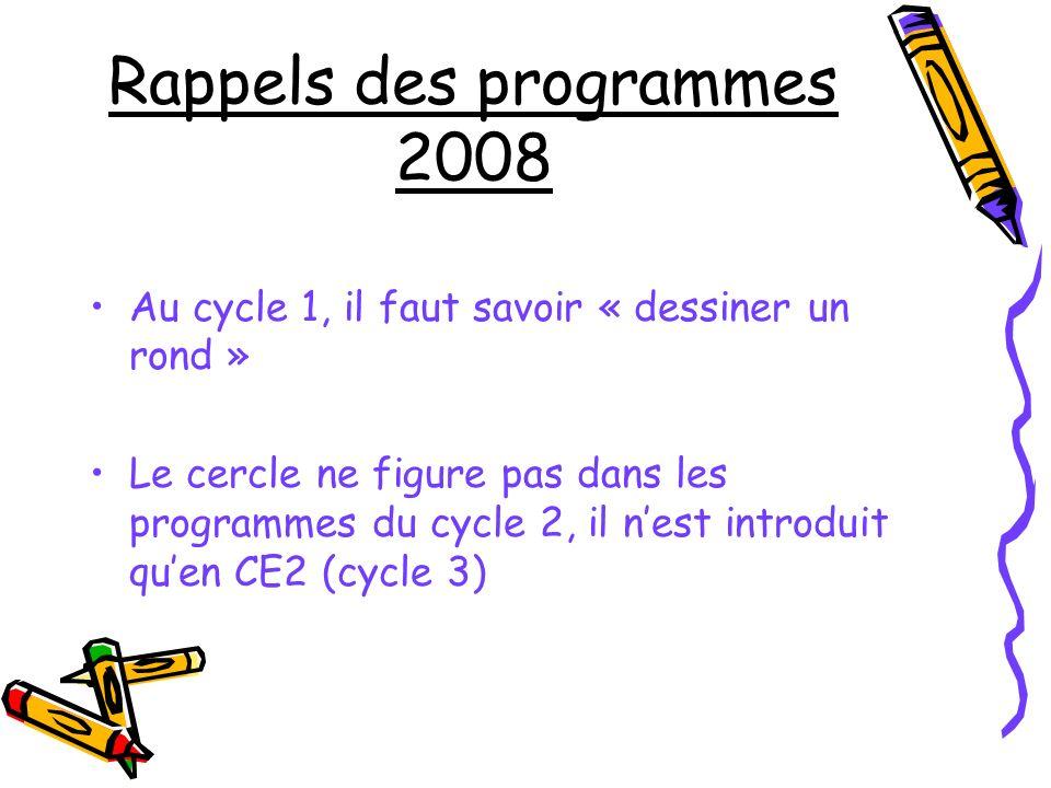 Rappels des programmes 2008