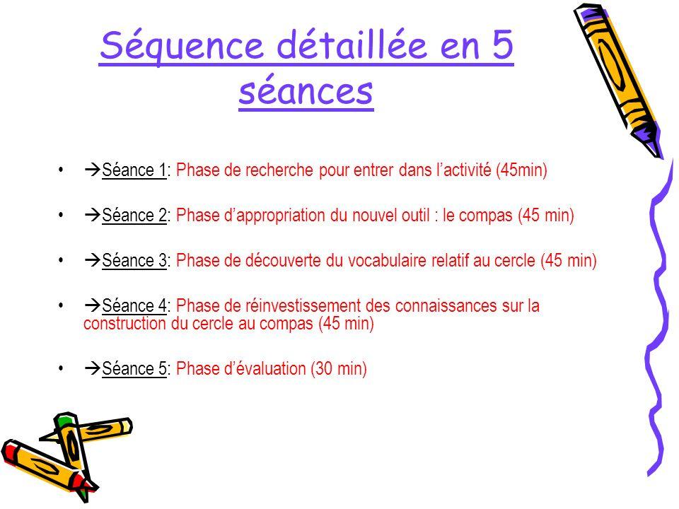 Séquence détaillée en 5 séances