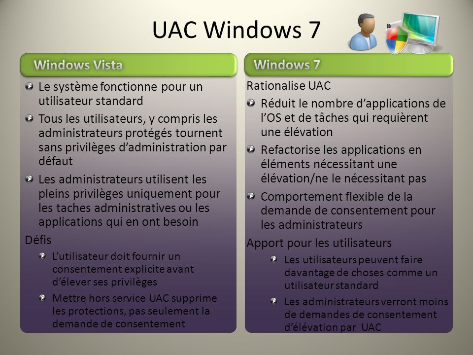 UAC Windows 7 Windows Vista Windows 7