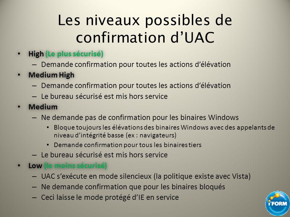 Les niveaux possibles de confirmation d'UAC