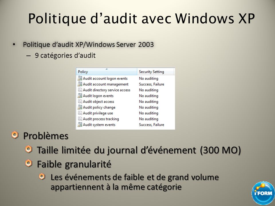 Politique d'audit avec Windows XP
