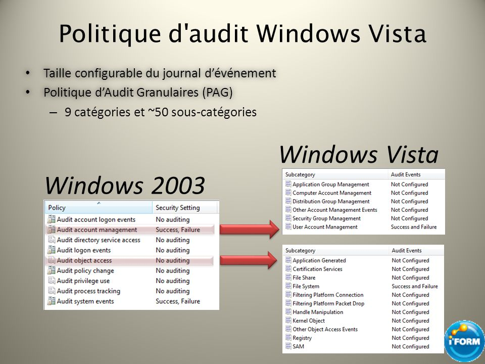 Politique d audit Windows Vista