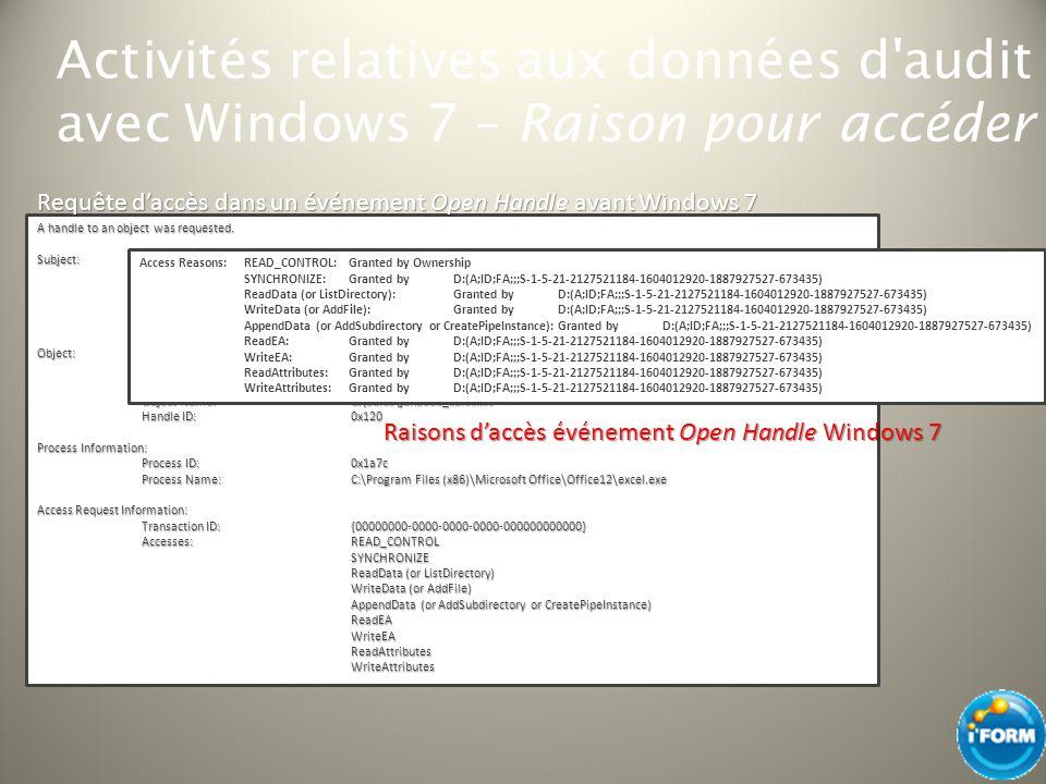 Activités relatives aux données d audit avec Windows 7 – Raison pour accéder