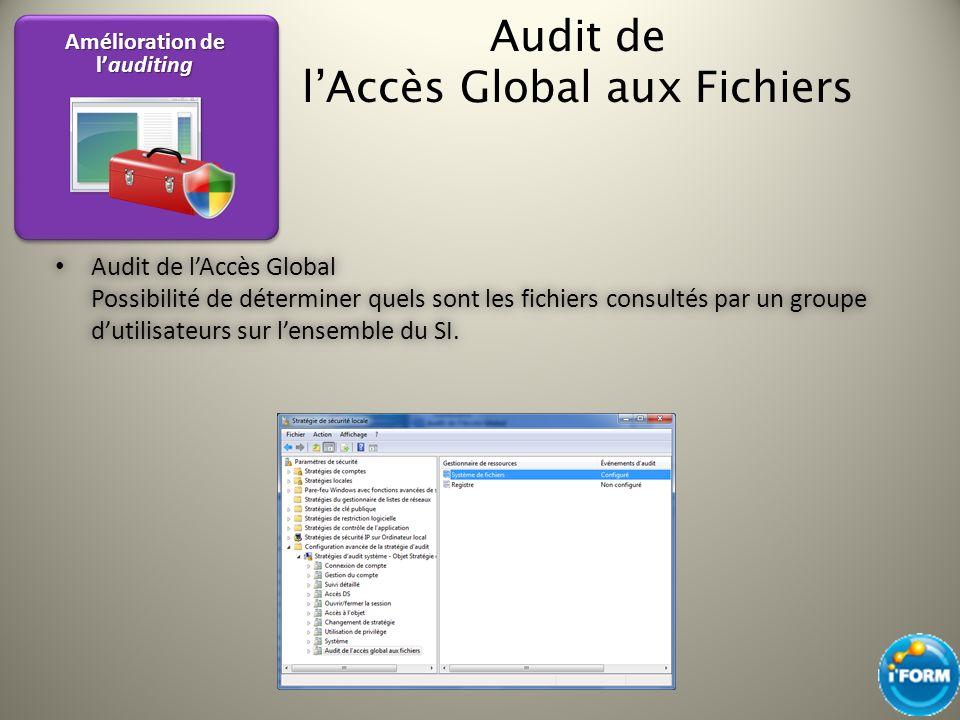 Audit de l'Accès Global aux Fichiers