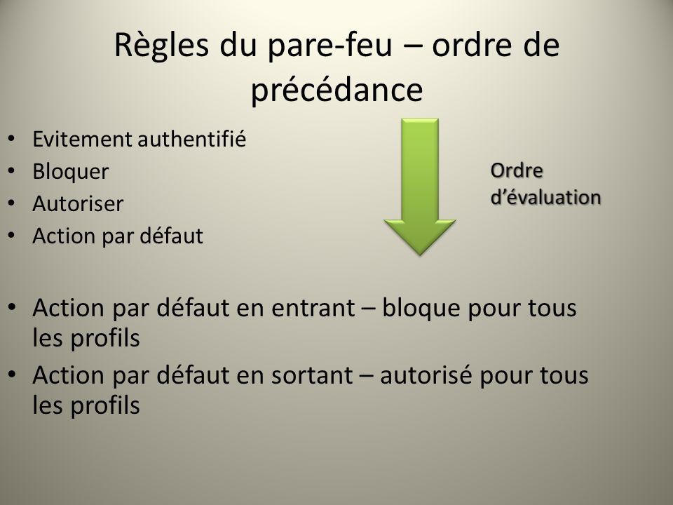 Règles du pare-feu – ordre de précédance