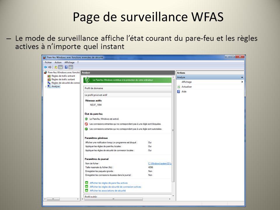 Page de surveillance WFAS