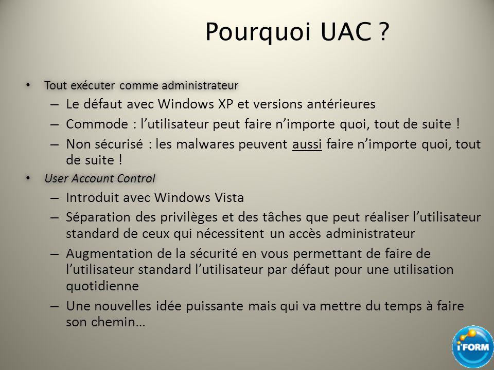 Pourquoi UAC Le défaut avec Windows XP et versions antérieures