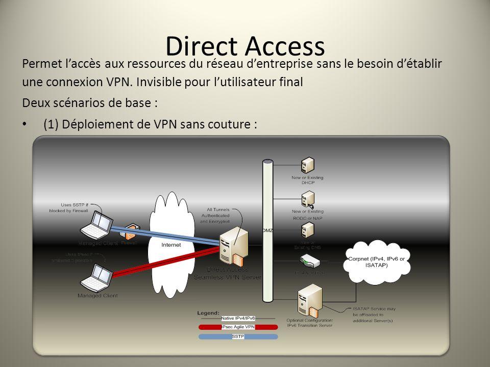 Direct Access Permet l'accès aux ressources du réseau d'entreprise sans le besoin d'établir une connexion VPN. Invisible pour l'utilisateur final.