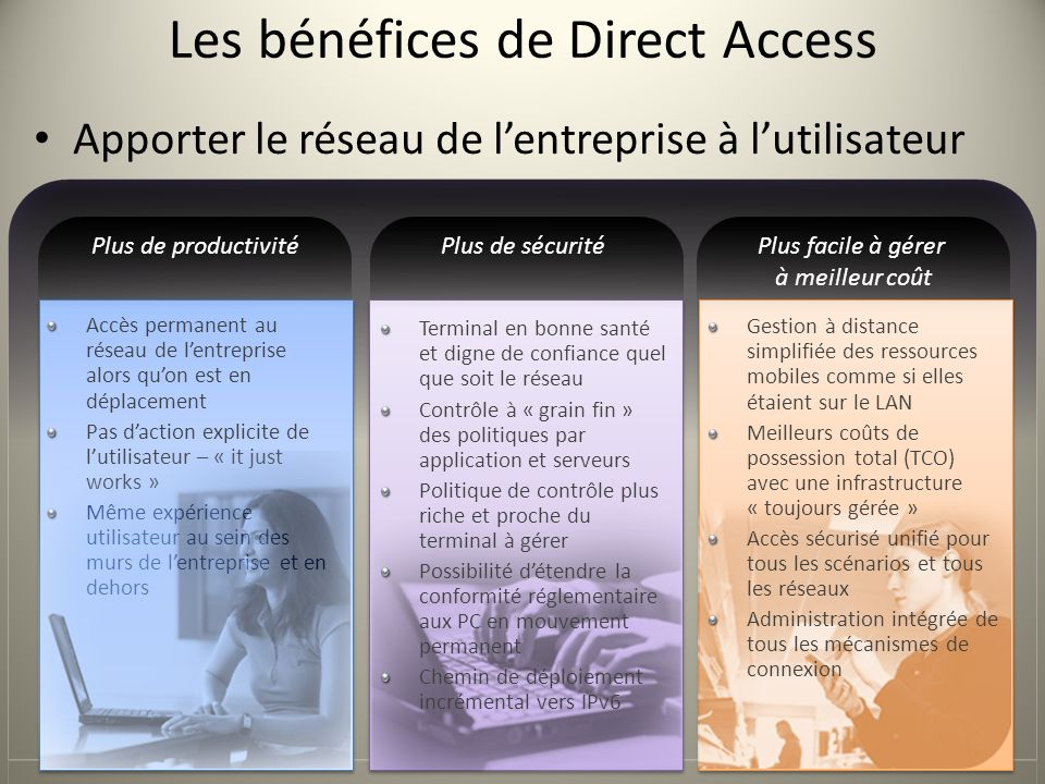 Les bénéfices de Direct Access