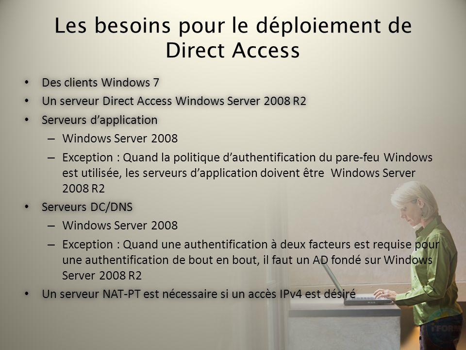 Les besoins pour le déploiement de Direct Access