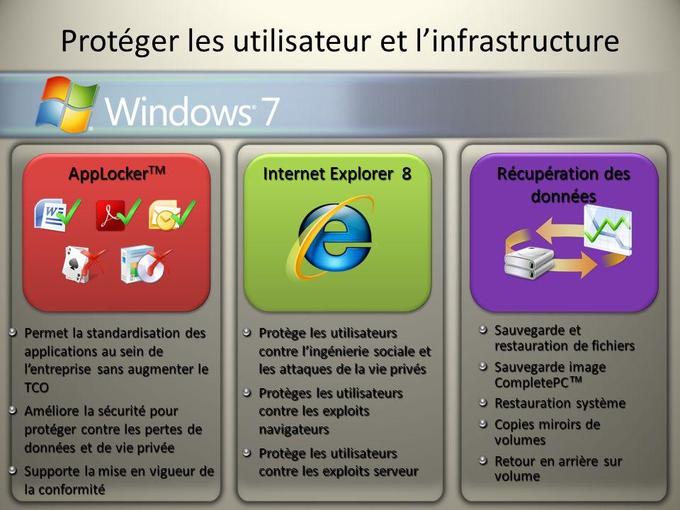 Protéger les utilisateur et l'infrastructure