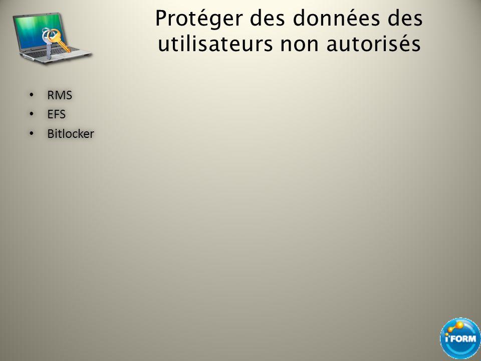 Protéger des données des utilisateurs non autorisés