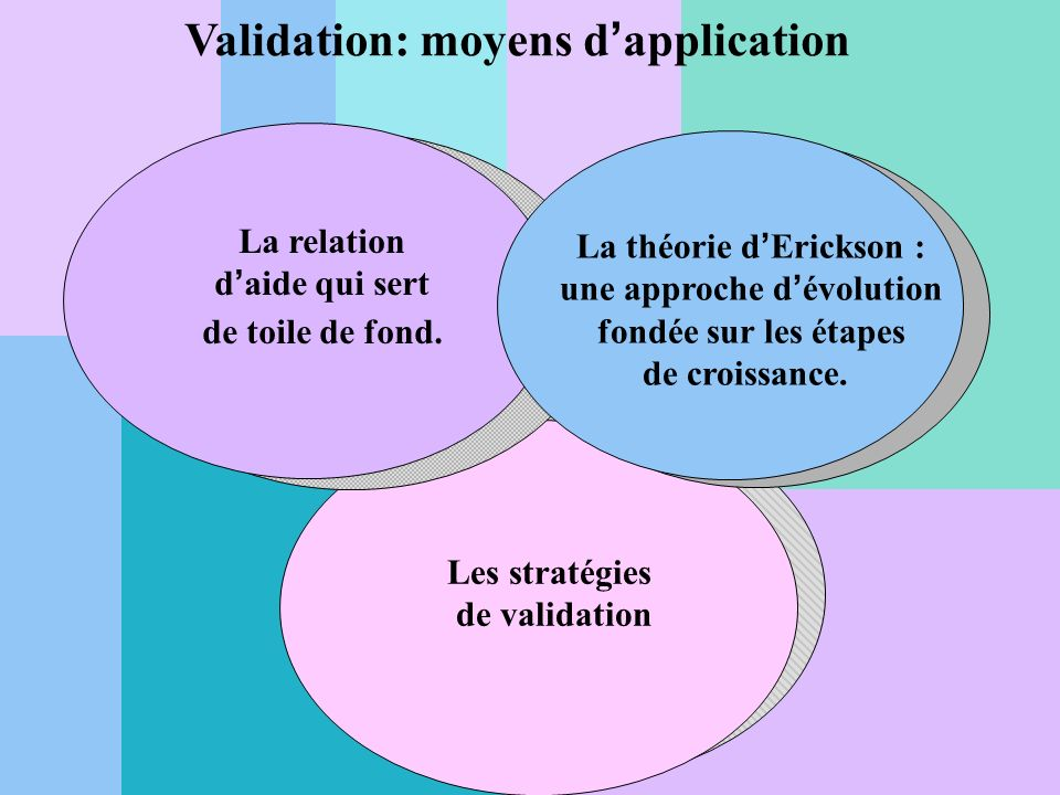 Validation: moyens d'application