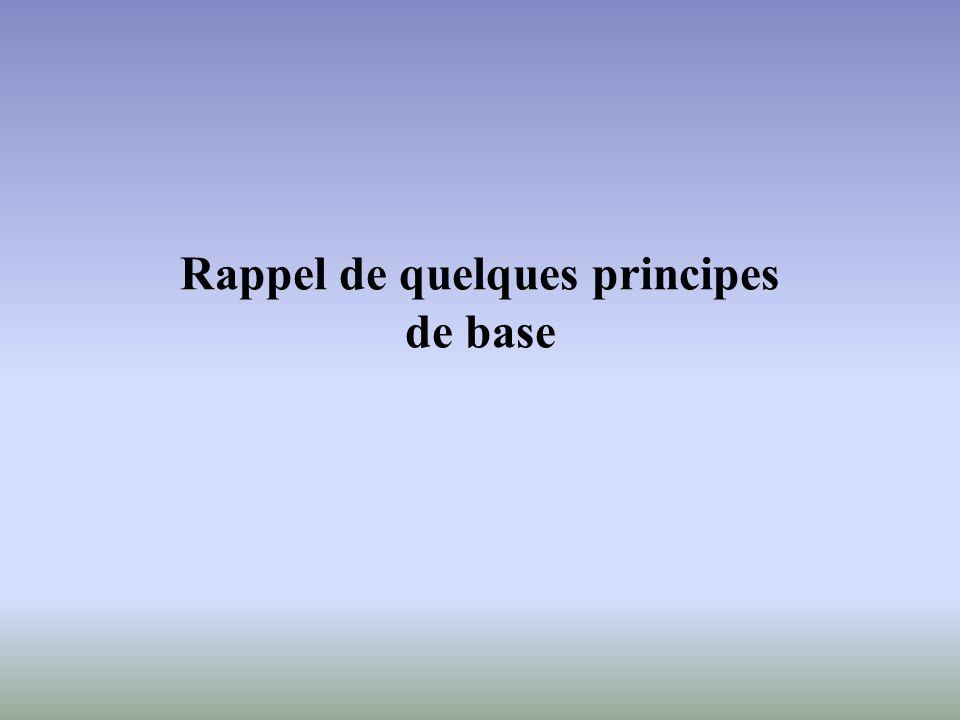Rappel de quelques principes de base