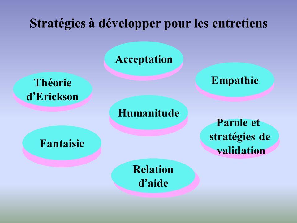 Stratégies à développer pour les entretiens