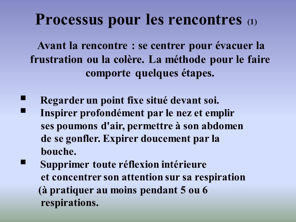 Processus pour les rencontres (1)