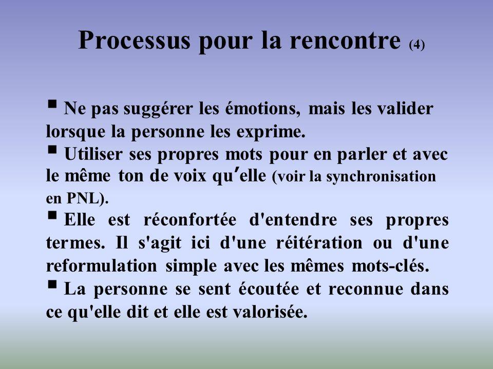 Processus pour la rencontre (4)