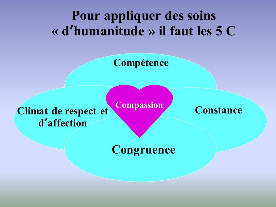 Pour appliquer des soins « d'humanitude » il faut les 5 C