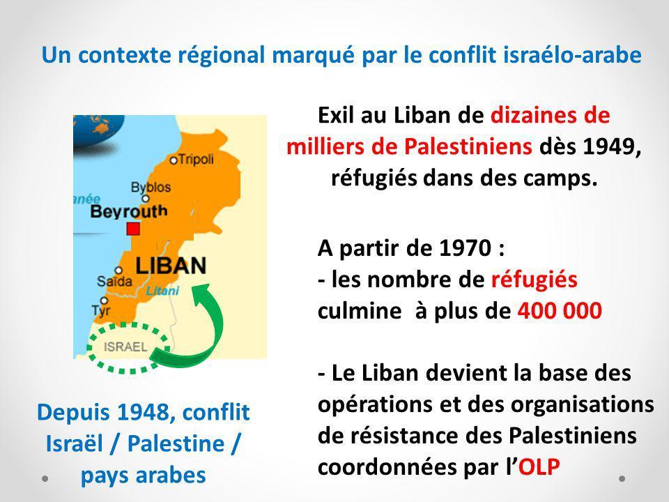 Depuis 1948, conflit Israël / Palestine / pays arabes