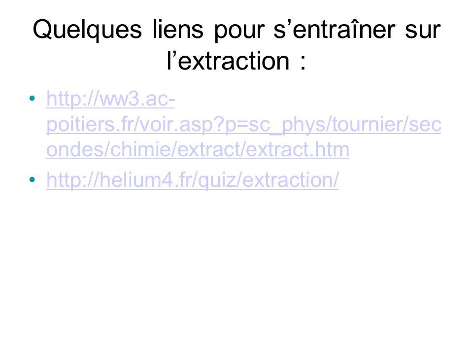 Quelques liens pour s'entraîner sur l'extraction :