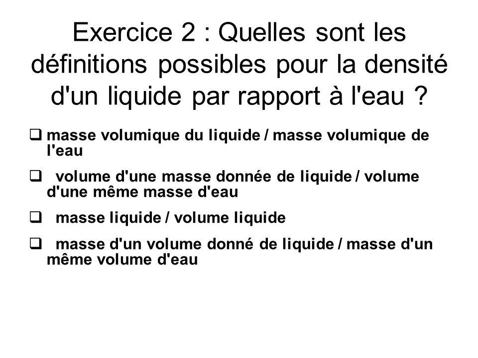Exercice 2 : Quelles sont les définitions possibles pour la densité d un liquide par rapport à l eau
