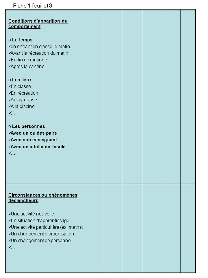 Fiche 1 feuillet 3 Conditions d'apparition du comportement Le temps