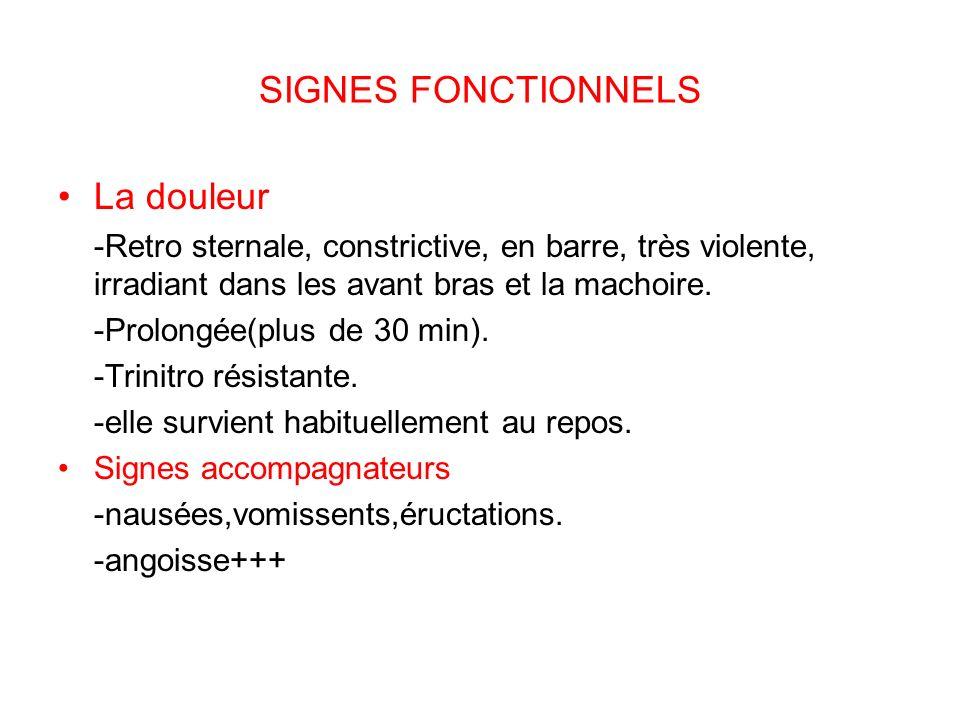 SIGNES FONCTIONNELS La douleur