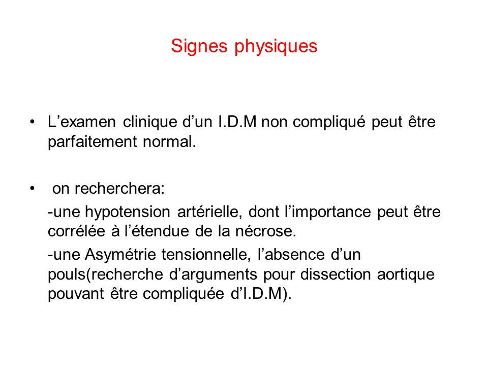 Signes physiques L'examen clinique d'un I.D.M non compliqué peut être parfaitement normal. on recherchera: