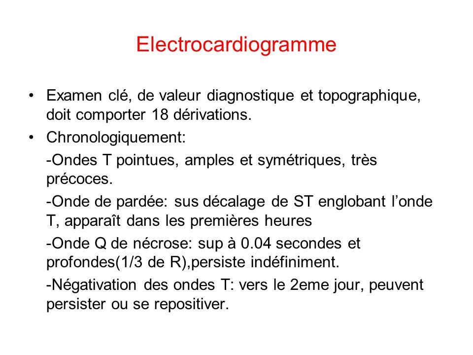 Electrocardiogramme Examen clé, de valeur diagnostique et topographique, doit comporter 18 dérivations.