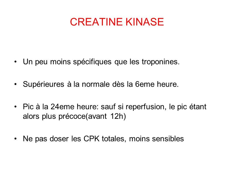 CREATINE KINASE Un peu moins spécifiques que les troponines.