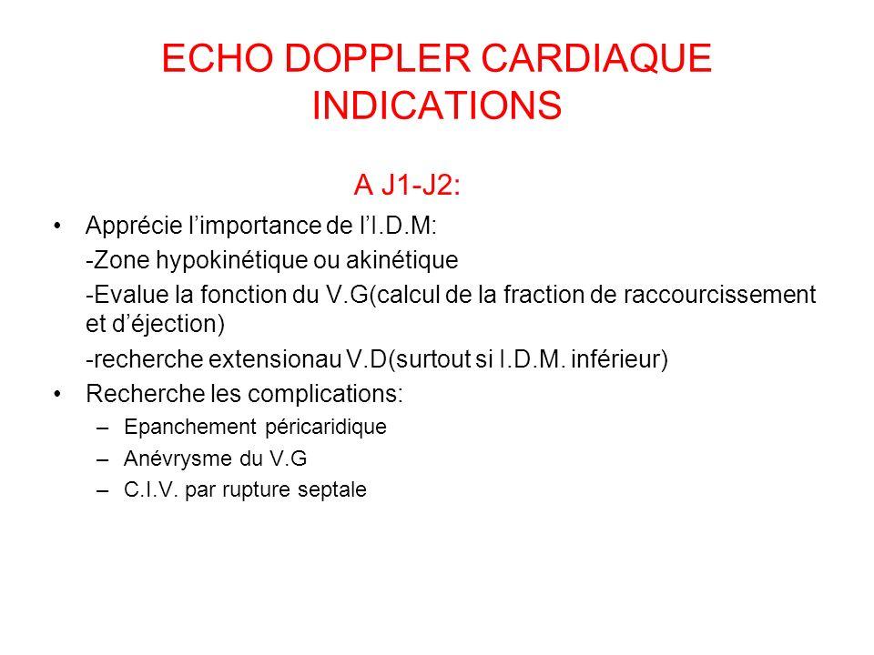 ECHO DOPPLER CARDIAQUE INDICATIONS