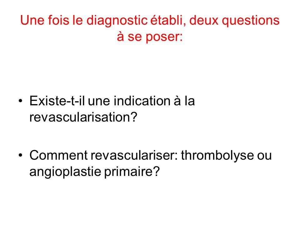 Une fois le diagnostic établi, deux questions à se poser: