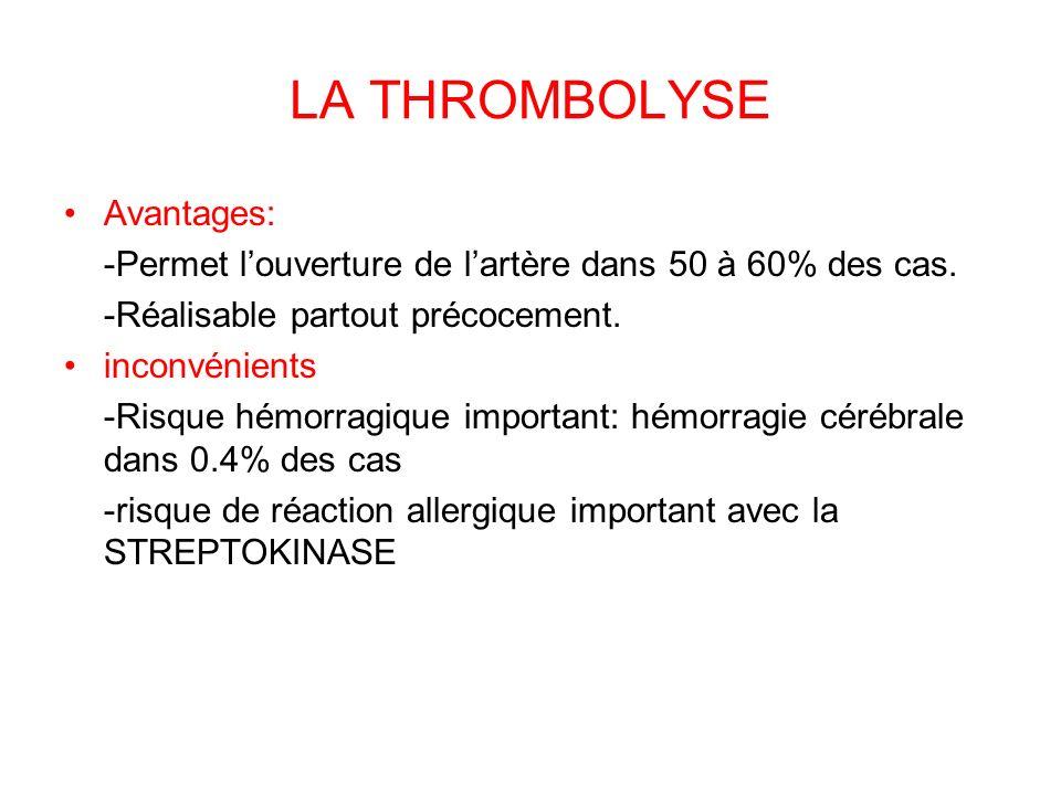 LA THROMBOLYSE Avantages: