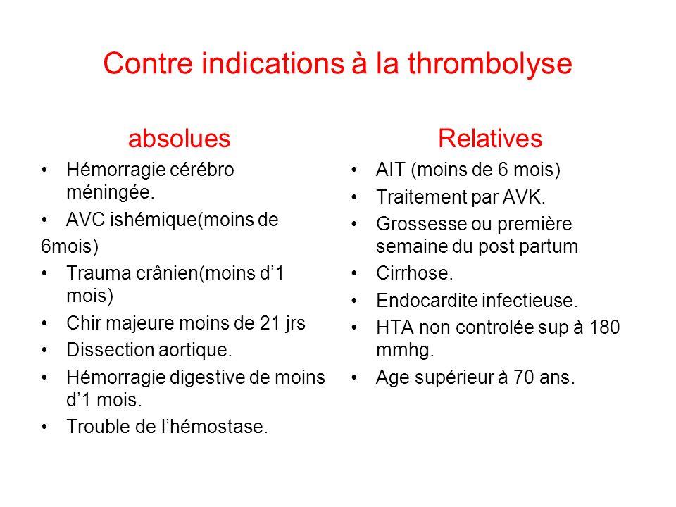 Contre indications à la thrombolyse