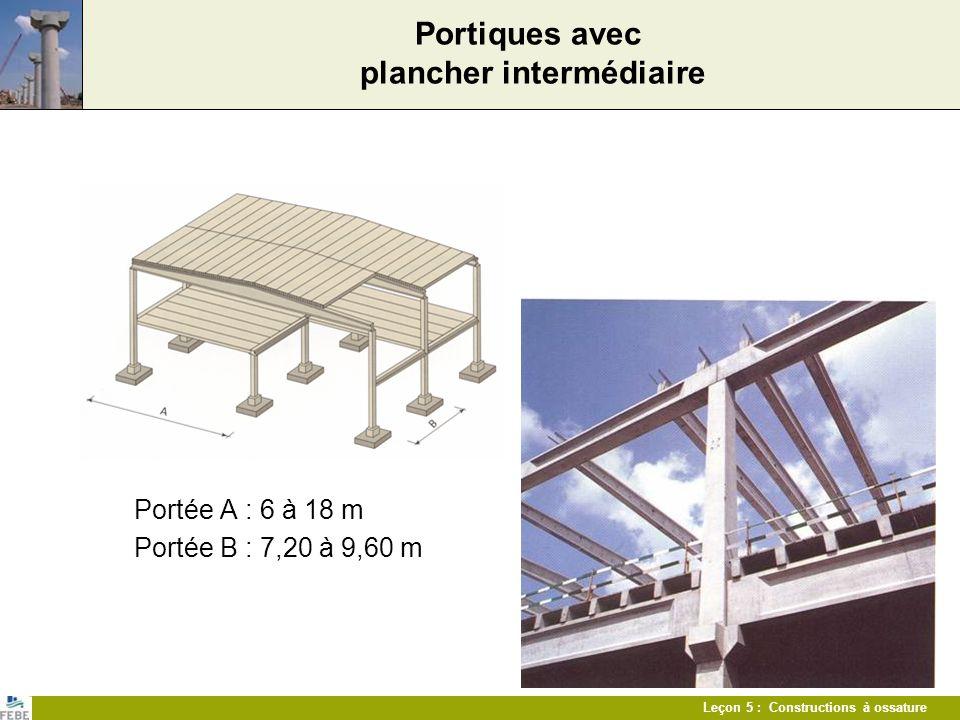 Portiques avec plancher intermédiaire