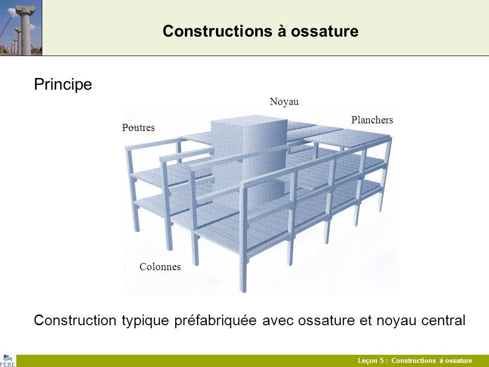 Constructions à ossature
